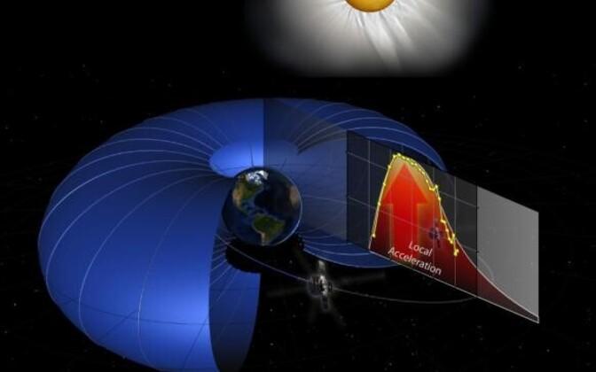 Maa lähedal töötab osakeste kiirendi