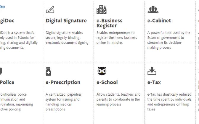 Estonian e-services.