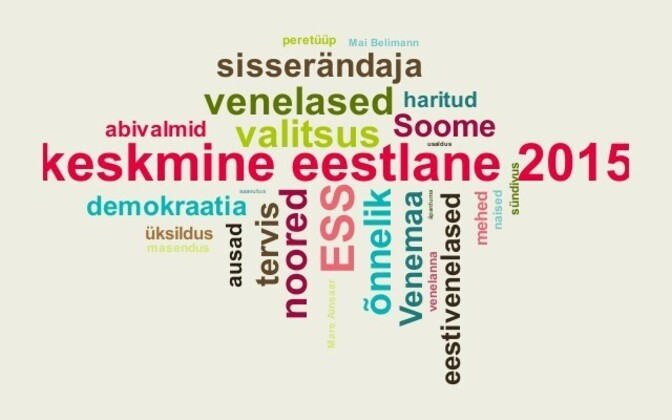 Слова, которые согласно Европейскому социологическому исследованию характеризуют Эстонию в 2015 году.