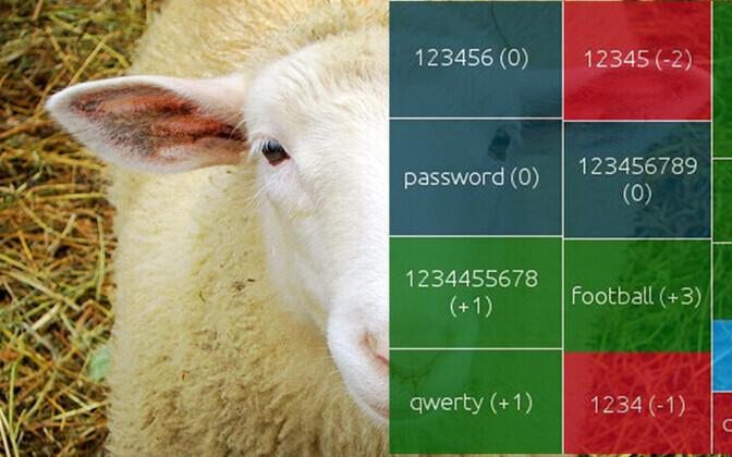 Inimesed ongi lambad?