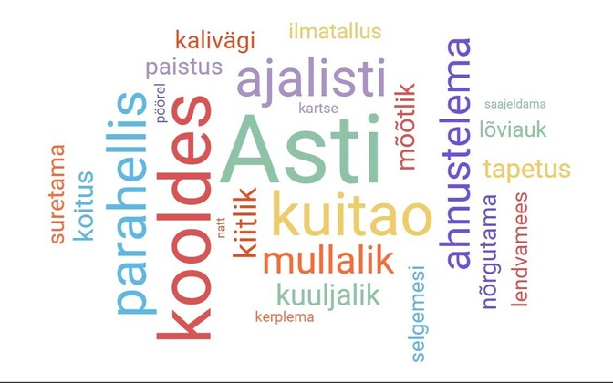 Põgus pilguheitu peaaegu viie sajandi tagusesse mõtte- ja keelemaailma.