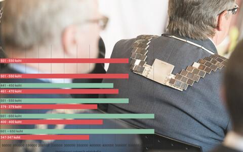 Tartu ülikool parandas tabelis positsiooni, TTÜ jätkab samal kursil.