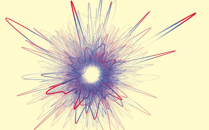 Sadade teadlaste karjäär joondiagrammil. Kõrgemad harjad peegeldavad mõjukama töö avaldamist.