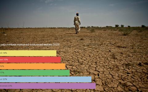 Toiduainete kallinemine, põllumajandusmaa vähenemine, sisserände suurenemine - need on OECD hinnangul suurimad väljakutsed lähikümnenditel.