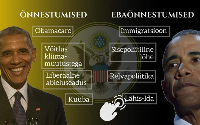 On teemasid, mida saab lugeda õnnestunuks ja teemasid, mida Obama maailma tipp-poliitikuna edukalt hallata ei suutnud. Lähemalt näeb artiklis olevalt graafikult.