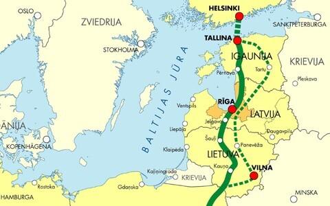 Rail Balticu kavandatav marsruut.