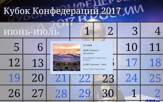 Кубок конфедераций.