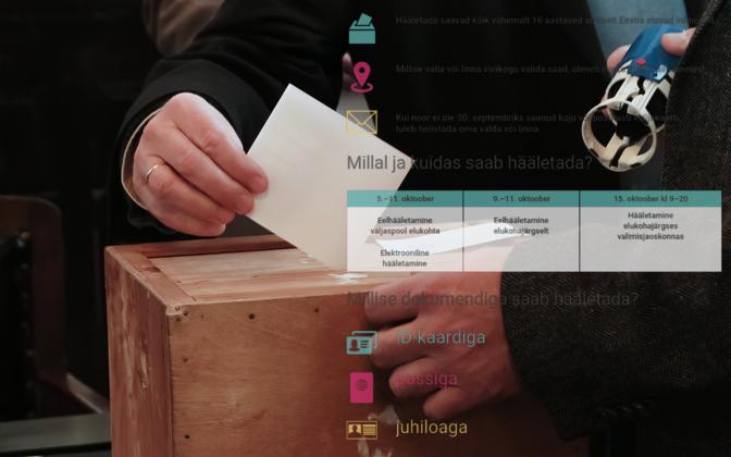 Sel sügisel saavad KO valimistel hääletada ka 16- ja 17-aastased.