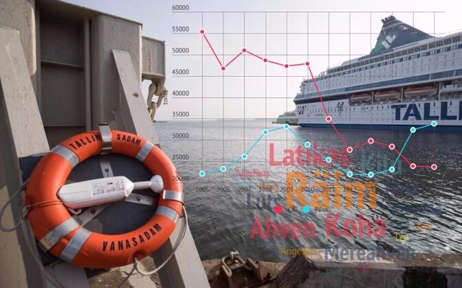 Merendus viimasel 12 aastal -- reisijate arv suureneb, kalapüük kõigub sõltuvalt rahvusvahelistest normidest.