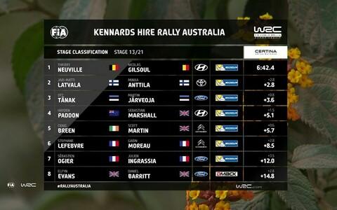 Austraalia ralli 13. kiiruskatse tulemused