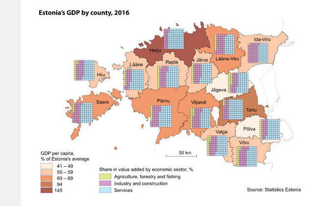 Estonia's 2016 GDP by county.