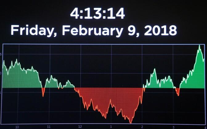 Dow Jonesi börsiindeksi reedene muutus.