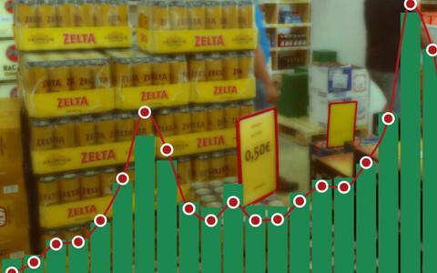 Пиво в Латвии заметно дешевле, чем в Эстонии.