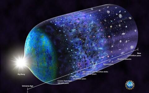 Täpsustatud universumi evolutsiooni kujutav kaart.