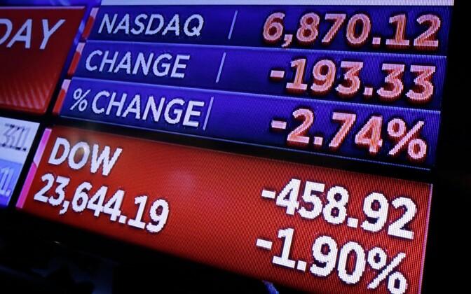 Падение на биржах.