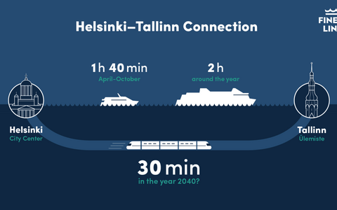 Proponents of the tunnel hope to offer a 30-minute connection between Helsinki and Tallinn.
