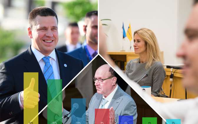 Leaders of three of the biggest political parties. Clockwise from left: Jüri Ratas (Centre), Kaja Kallas (Reform) and Mart Helme (EKRE).