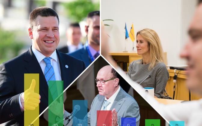 Leaders of three of the major political parties. Clockwise from left: Jüri Ratas (Centre), Kaja Kallas (Reform) and Mart Helme (EKRE).