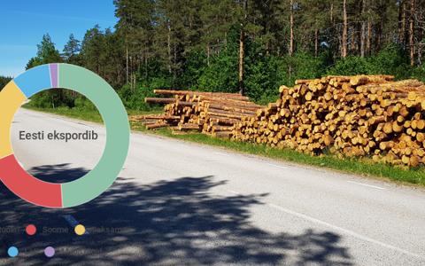 Eestis on üha enam hakatud puitu väärindama.
