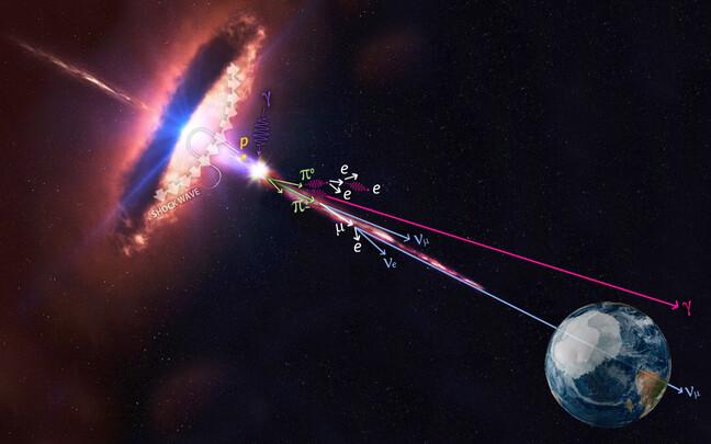 Blasar saatis Maa suunas ülienergeetilisi neutriinosid ja gammakiiri.