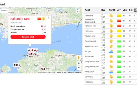 Vee- ja õhutemperatuur Kakumäe rannas 18. juulil