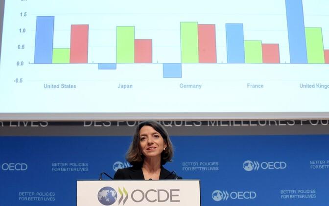 OECD peaökonomist Laurence Boone tutvustas maailmamajanduse väljavaadet.