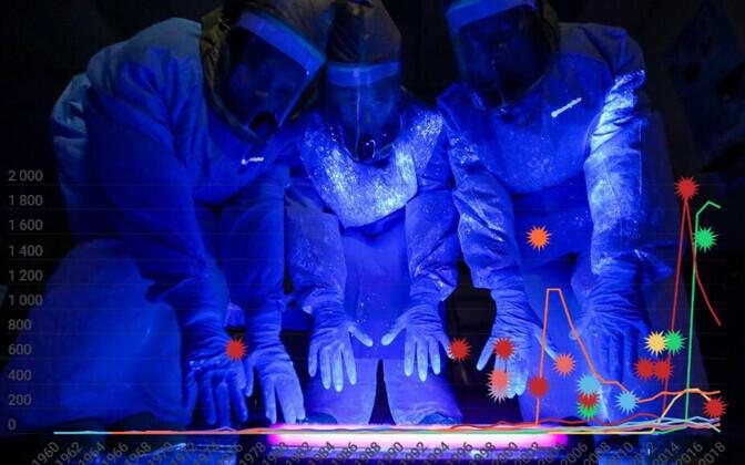 Huvi eksootiliste viiruste vastu sõltub viimasest suuremast haiguspuhangust möödunud ajast.