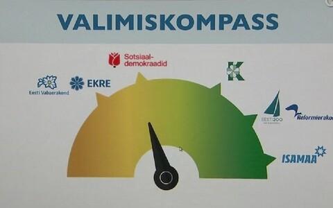 Лесной компас избирателя.