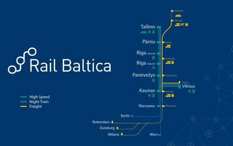 Rail Baltica schematic.