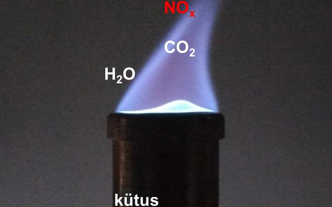 Kütuste põlemisel tekivad lämmastikoksiidid NOx