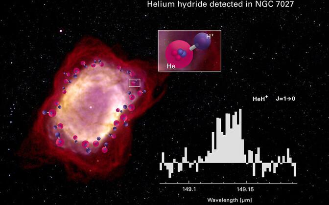 Vanim molekul heeliumhüdriid.