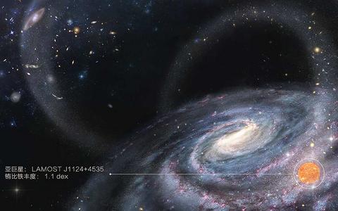 Täht LAMOST J1124+4535 asub Maast ligikaudu 22 000 valgusaasta kaugusel.