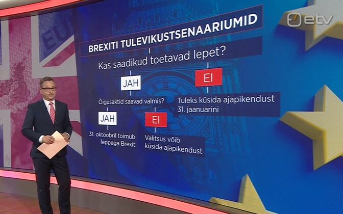 Aktuaalne kaamera explained on Thursday what scenarios may lay ahead after a new Brexit deal was announced.