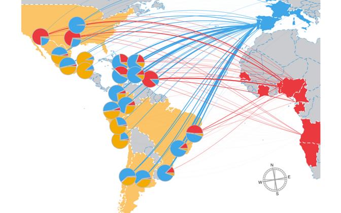 Kontinentaalne panus Põhja- ja Lõuna-Ameerikasse.