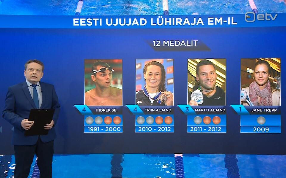 Eesti ujujad lühiraja EM-il