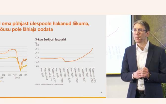 Swedbanki peaökonomist Tõnu Mertsina.