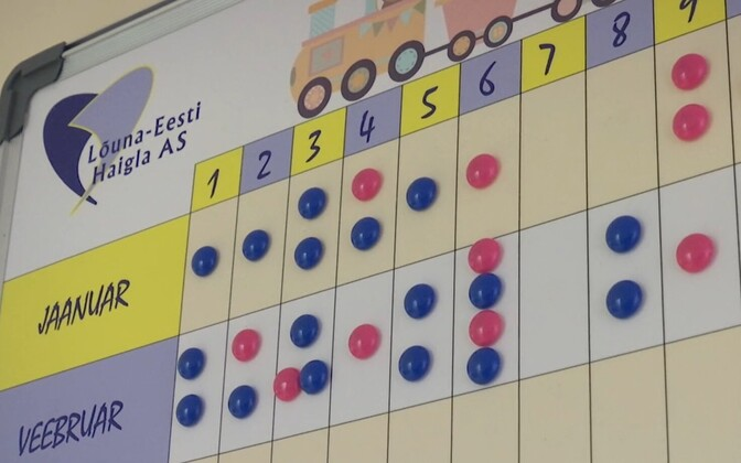 Table of births at South Estonia Hospital.