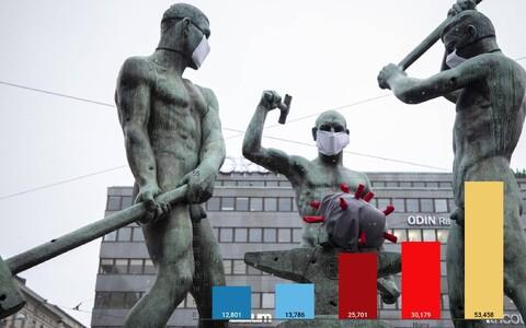 Intensiivravi vajavate inimeste suhtarv on Eestis ja Soomes veel väike.