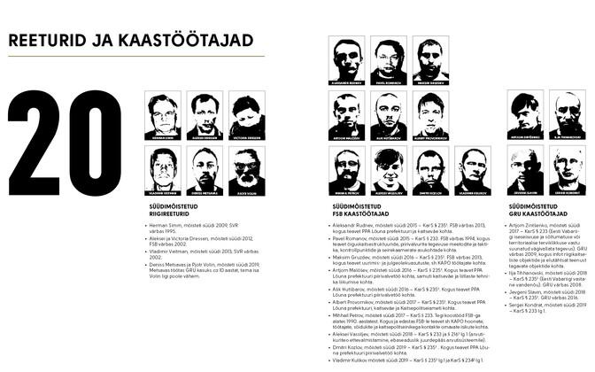 Kapo aastaraamatus välja toodud riigireeturid ning FSB ja GRU kaastöötajad.
