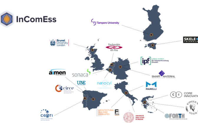 European countries and their firms and organizations taking part in InComEss, including Estonia's Skeleton Technologies.