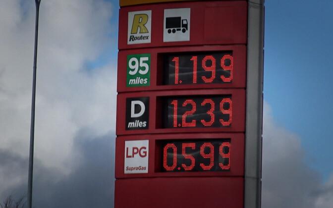 Цены на топливо.