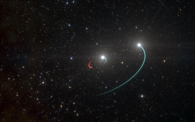 Must auk leiti tänu kahe tähe ebaharilikule liikumisele.