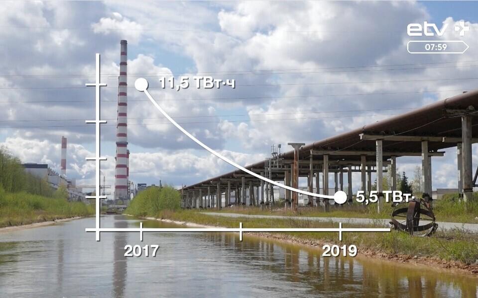 Производство электроэнергии в Эстонии за последние два года значительно снизилось.