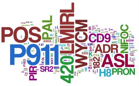Akronüümide kasutusele võib hoogu anda ka ühismeediaplatvormide keelekasutus.