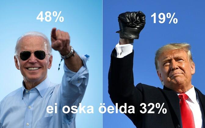 Joe Biden ja Donald Trump