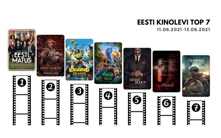 Eesti kinostatistika 11.06-13.06